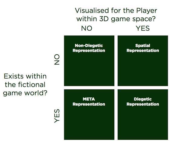 Diegetic_diagram
